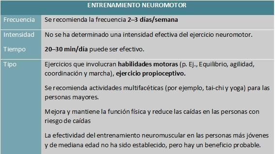 entrenamiento neuromotor equilibrio agilidad coordinacion